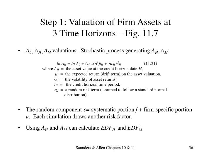 Step 1: Valuation of Firm Assets at