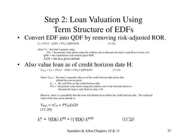 Step 2: Loan Valuation Using