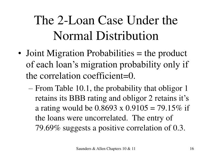 The 2-Loan Case Under the Normal Distribution
