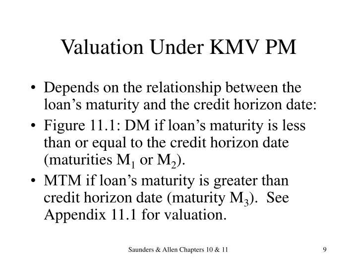 Valuation Under KMV PM