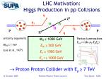 lhc motivation higgs production in pp collisions