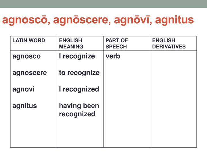 Agnosc agn scere agn v agnitus1