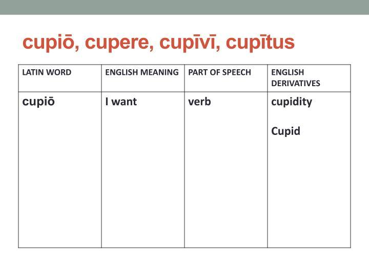 cupiō, cupere, cupīvī, cupītus