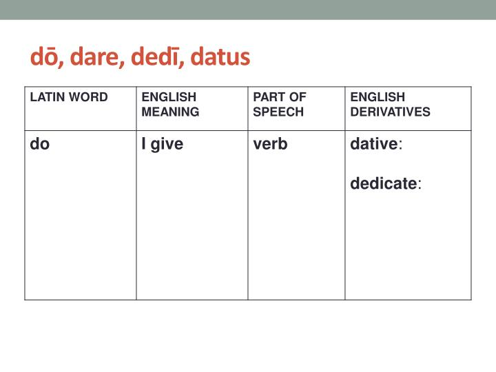 dō, dare, dedī, datus