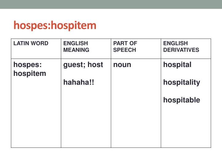 hospes:hospitem