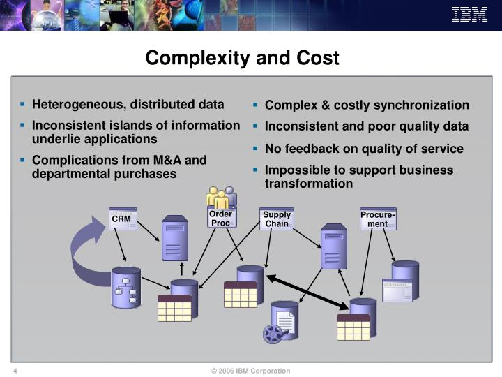 Complexity and Cost