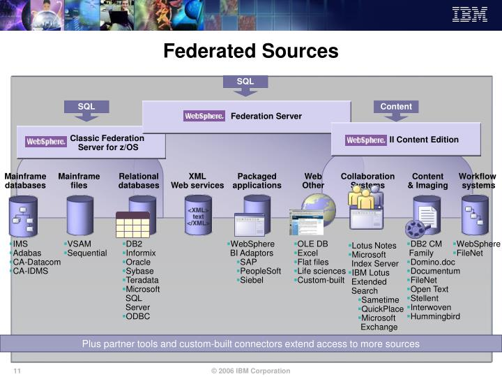 Federated Sources
