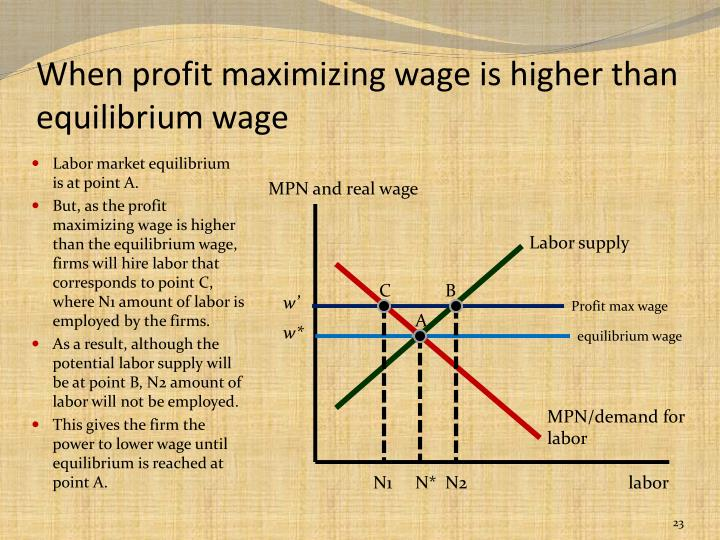 When profit maximizing wage is higher than equilibrium wage