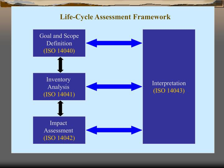 Life-Cycle Assessment Framework