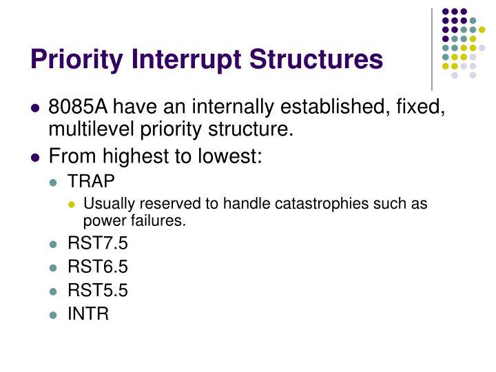 Priority Interrupt Structures