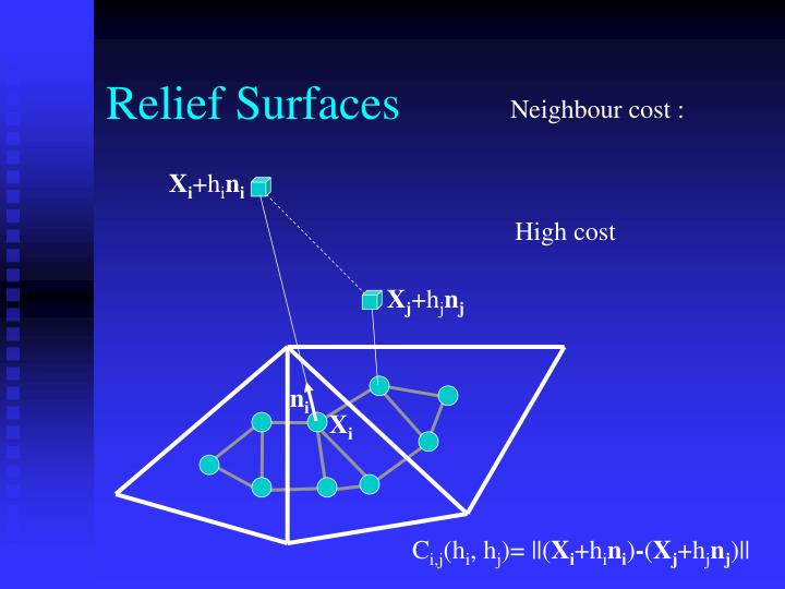Relief Surfaces
