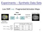 low snr fragmented activation maps