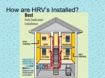 how are hrv s installed2
