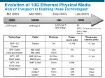evolution of 10g ethernet physical media role of transport in enabling these technologies
