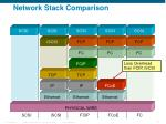 network stack comparison