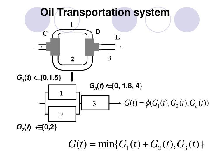 Oil transportation system