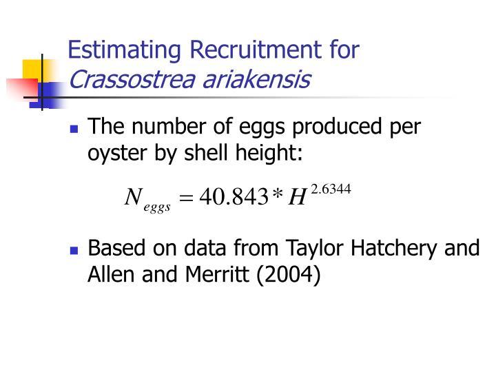 Estimating Recruitment for