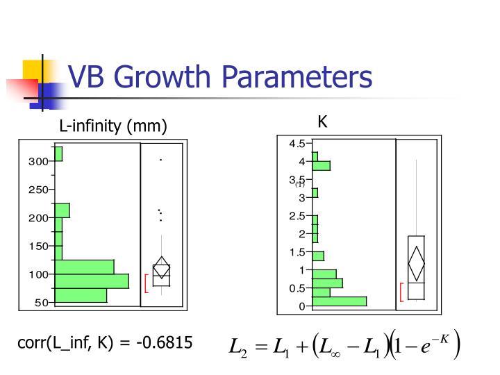 VB Growth Parameters