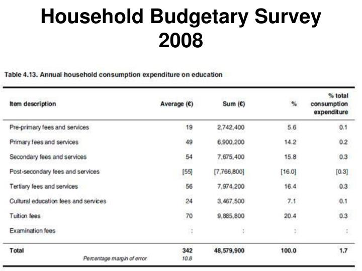 Household Budgetary Survey  2008