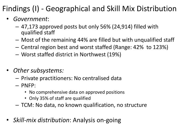 Findings (I) - Geographical and Skill Mix Distribution