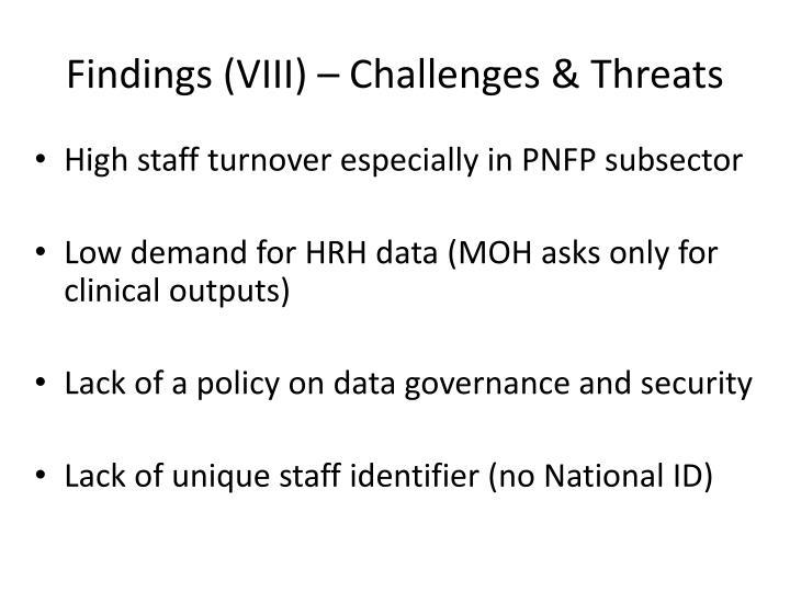Findings (VIII) – Challenges & Threats