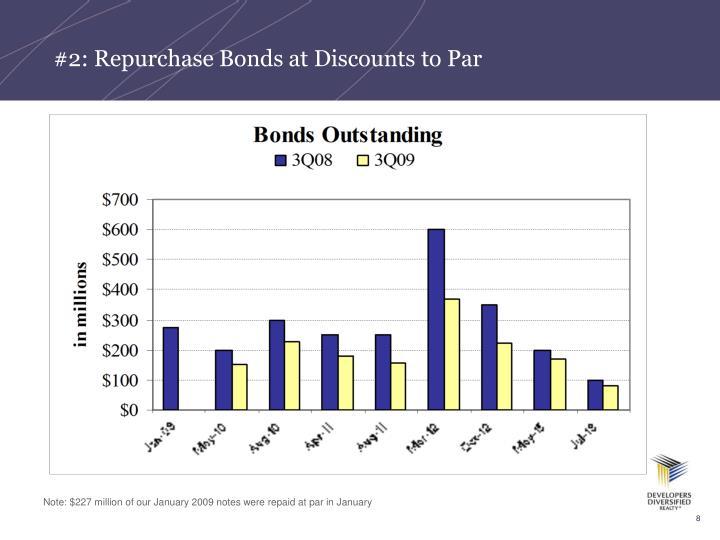 #2: Repurchase Bonds at Discounts to Par