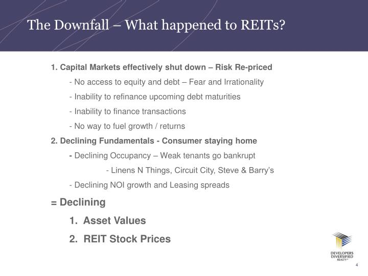 1. Capital Markets effectively shut down – Risk Re-priced