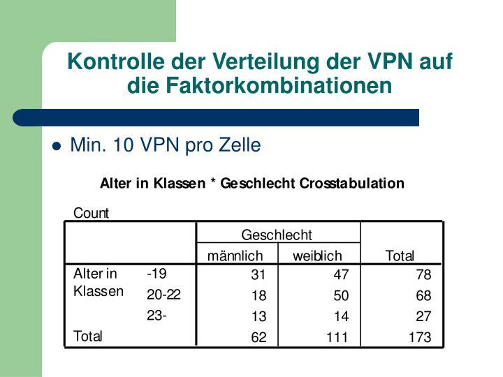 Kontrolle der Verteilung der VPN auf die Faktorkombinationen