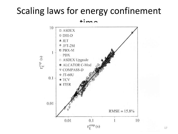 Scaling laws for energy confinement time
