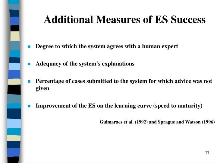 Additional Measures of ES Success
