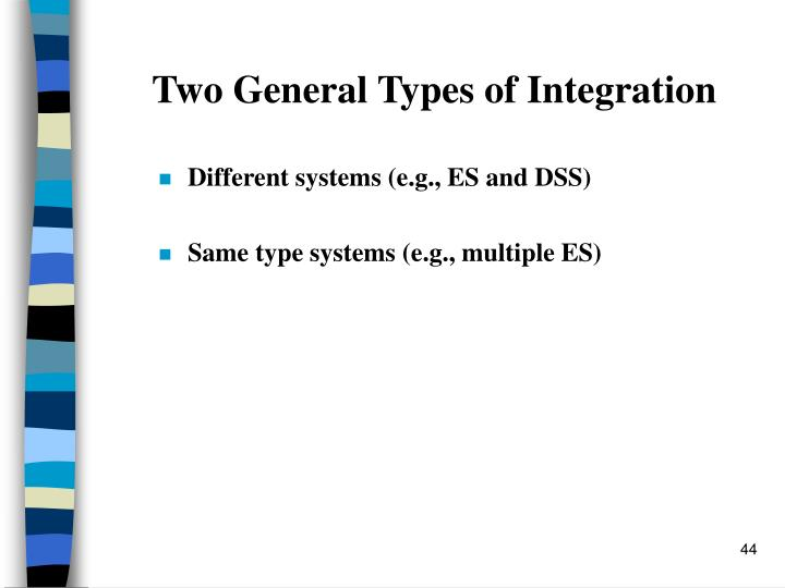 Two General Types of Integration