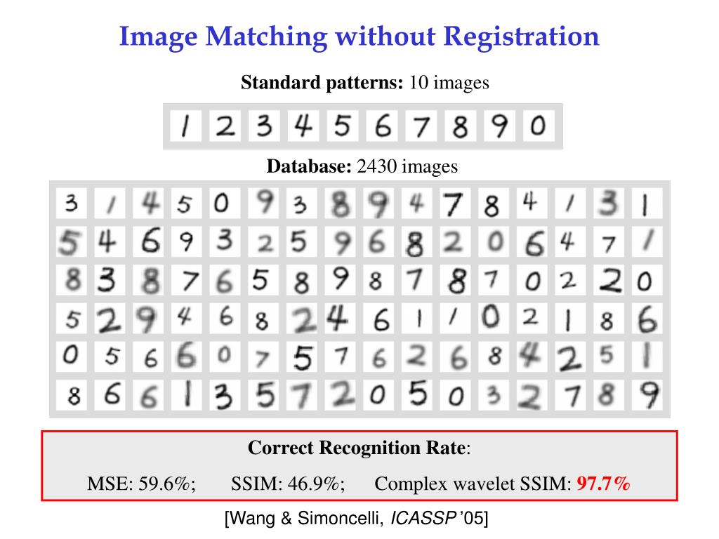 PPT - Image Quality Assessment: From Error Visibility to