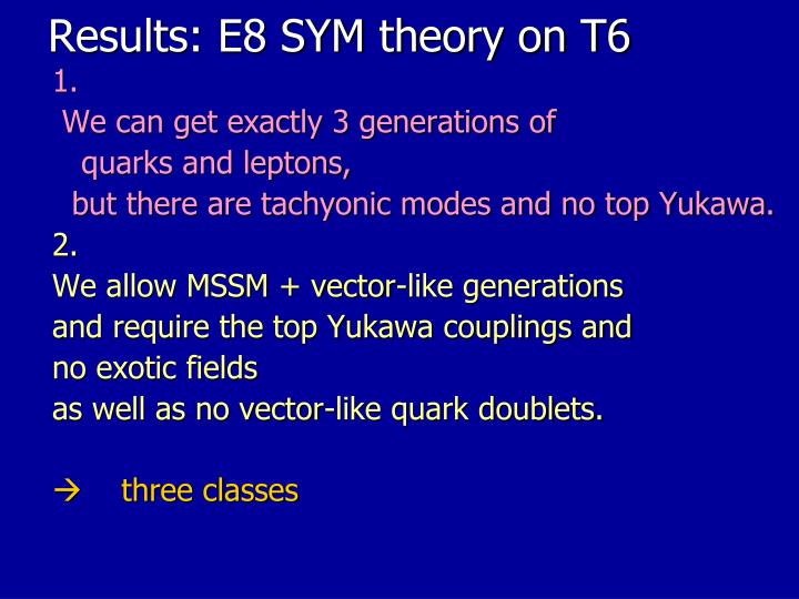 Results: E8 SYM theory on T6