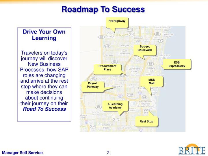 Roadmap To Success