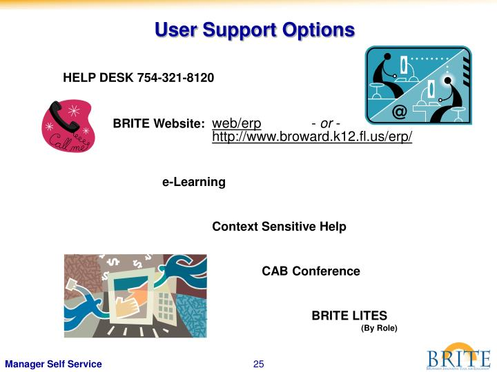 User Support Options