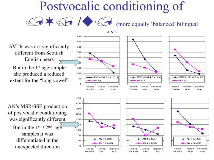 Postvocalic conditioning of
