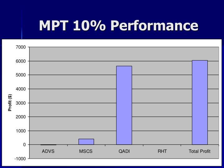 MPT 10% Performance