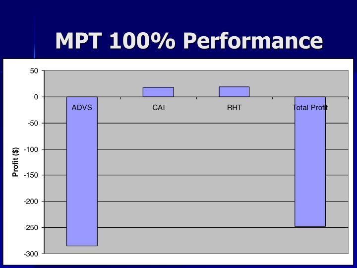 MPT 100% Performance