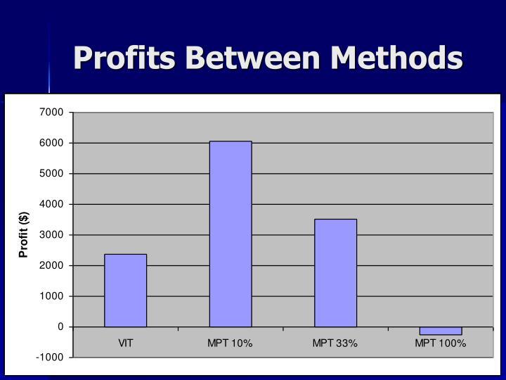 Profits Between Methods