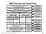 mru overview and terminology