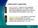 third party liabilities
