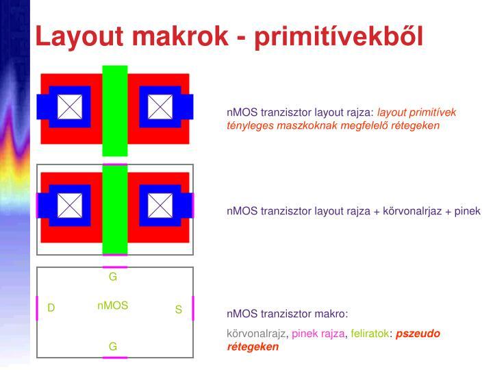 nMOS tranzisztor layout rajza: