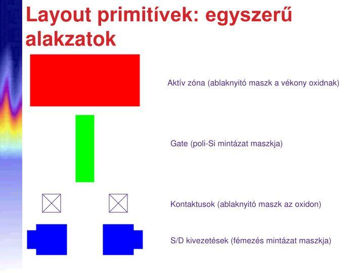 Aktív zóna (ablaknyitó maszk a vékony oxidnak)