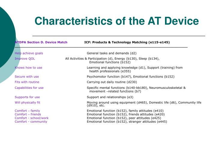 Characteristics of the AT Device