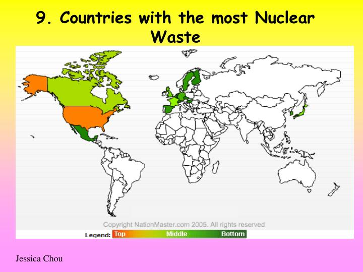 9. Countries with the most Nuclear Waste