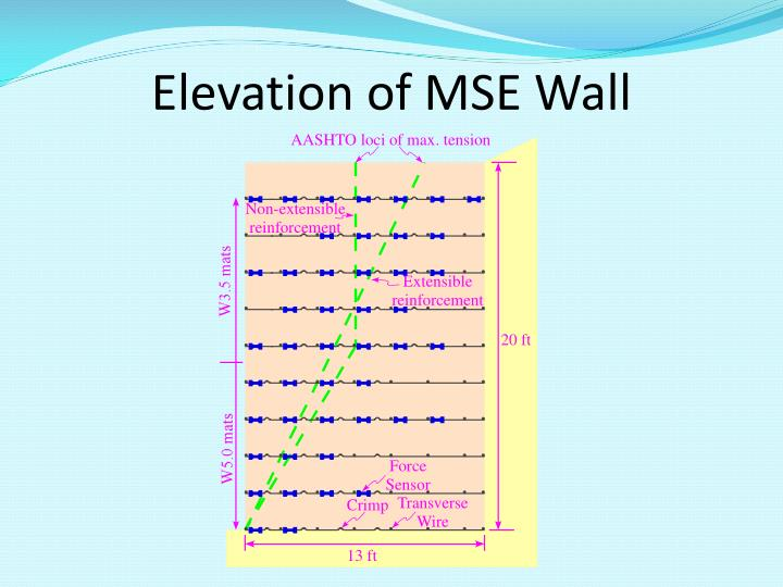 Elevation of MSE Wall
