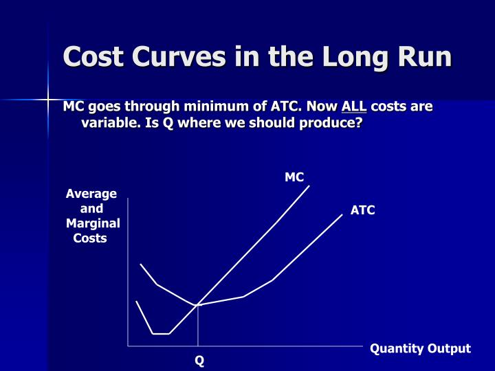 Cost Curves in the Long Run