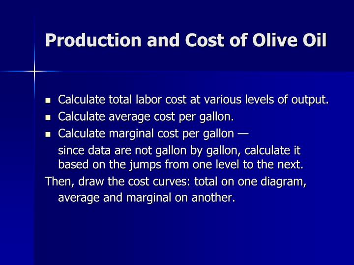 Production and Cost of Olive Oil