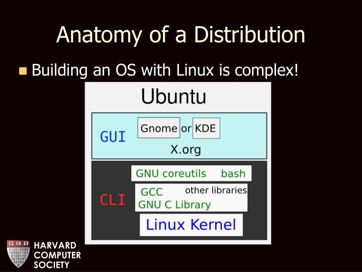 Anatomy of a Distribution