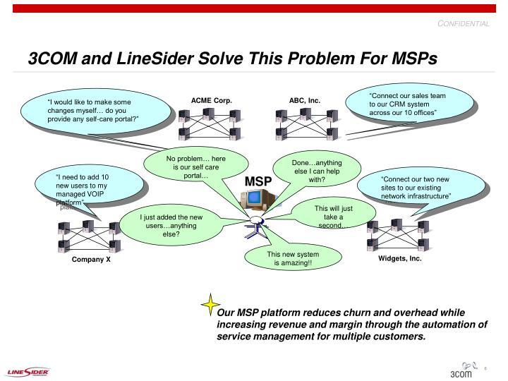 3COM and LineSider Solve This Problem For MSPs